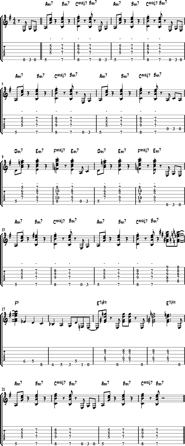 Kenny Burrell Minor Blues Chords Vamp