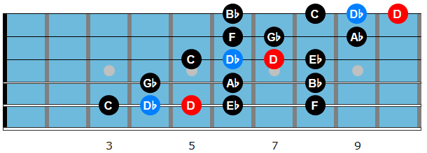 D altered bebop scale diagram