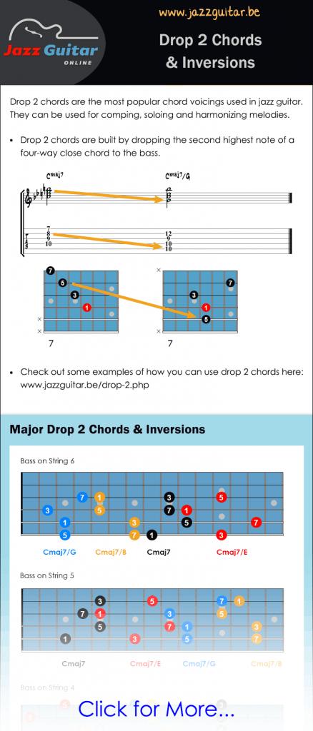 Drop 2 Chords Chort Chart