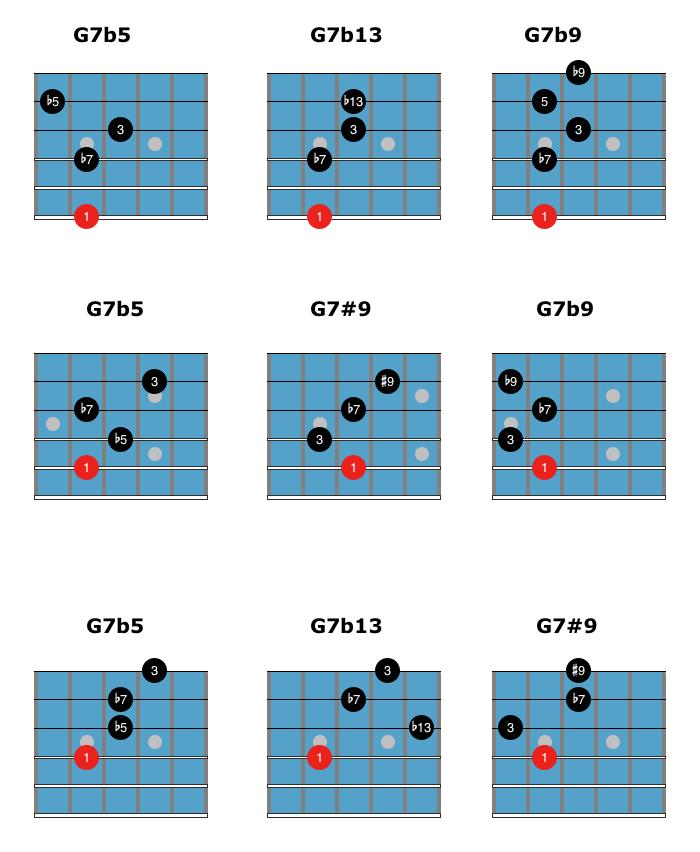 Easy Jazz Chords
