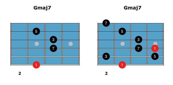 maj7-arpeggios-2