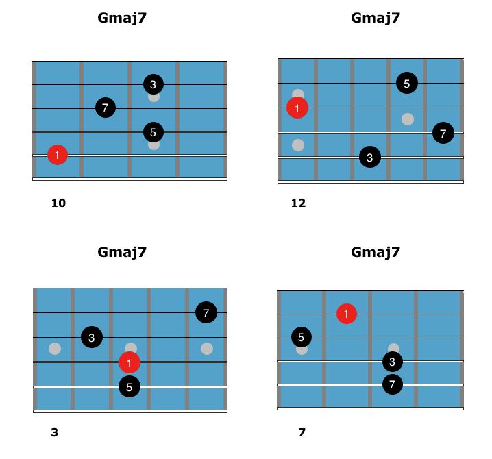 maj7-chords-4