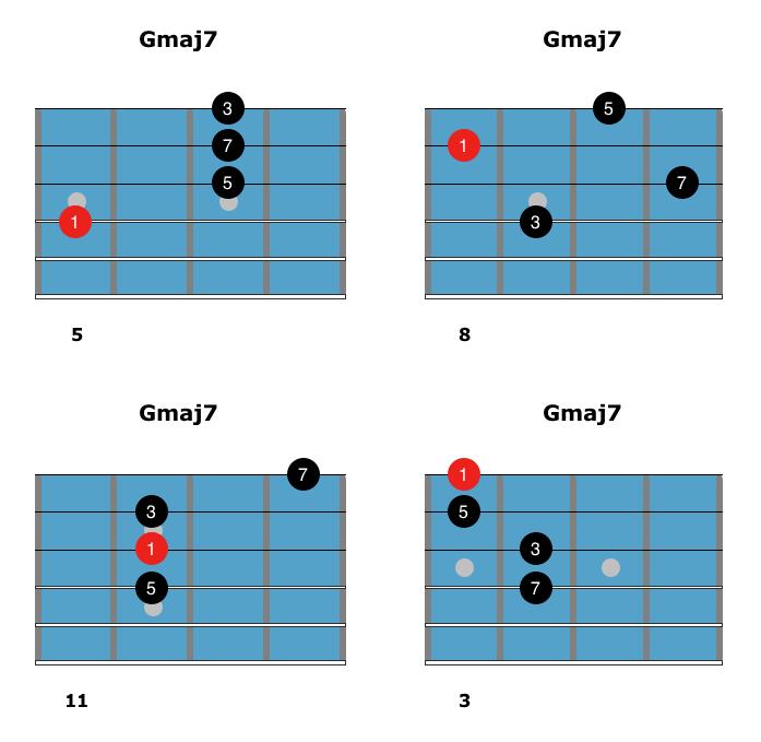 maj7-chords-5