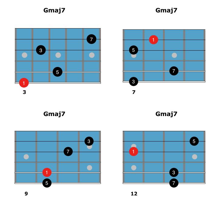 maj7-chords-6