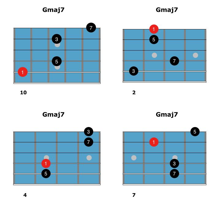 maj7-chords-7