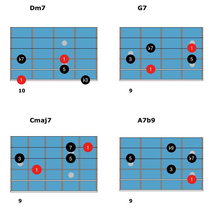 easy-jazz-arpeggios-1