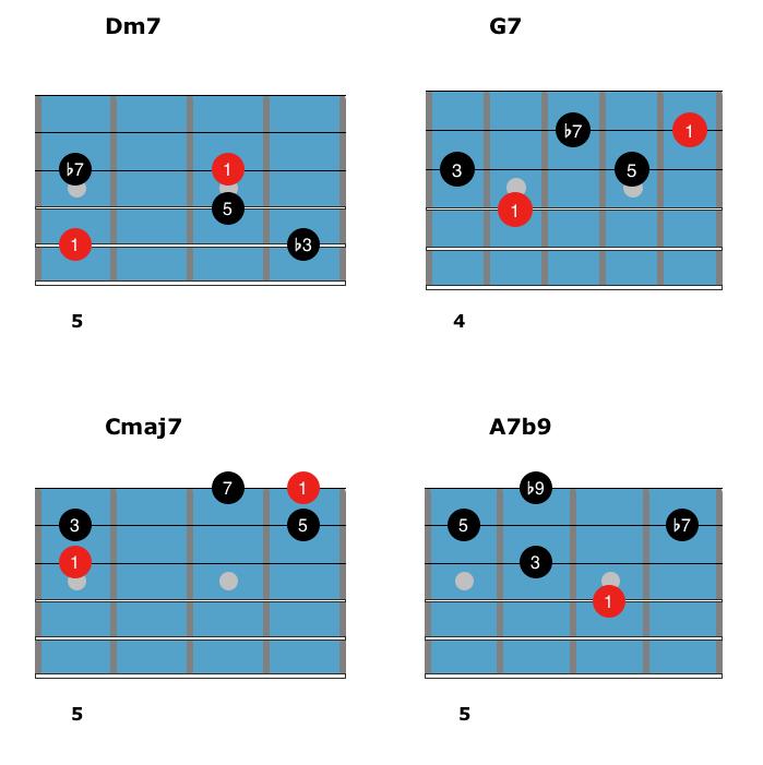 easy-jazz-arpeggios-2