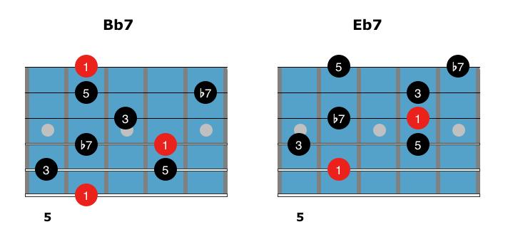 easy-jazz-blues-arpeggios-1