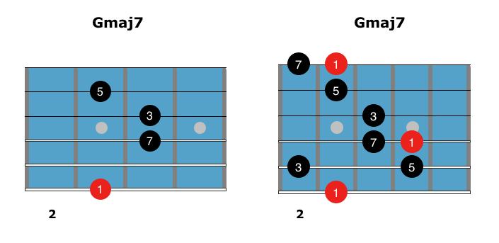 easy-maj7-arpeggios-1