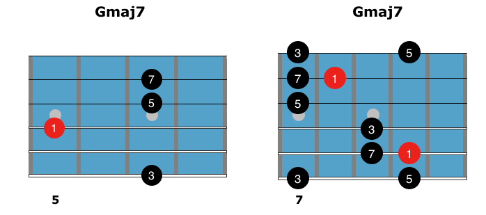 easy-maj7-arpeggios-2