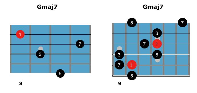 easy-maj7-arpeggios-3
