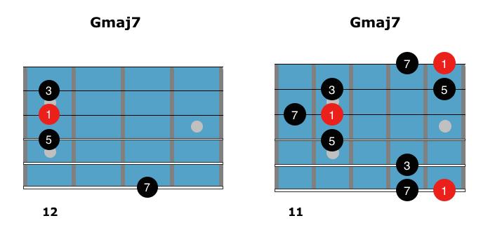 easy-maj7-arpeggios-4