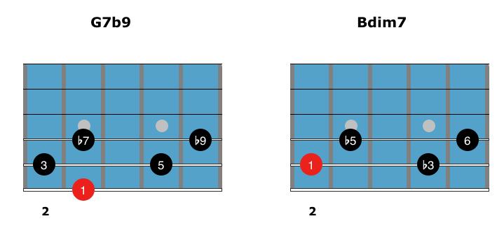 minor-ii-V-I-arpeggios-1