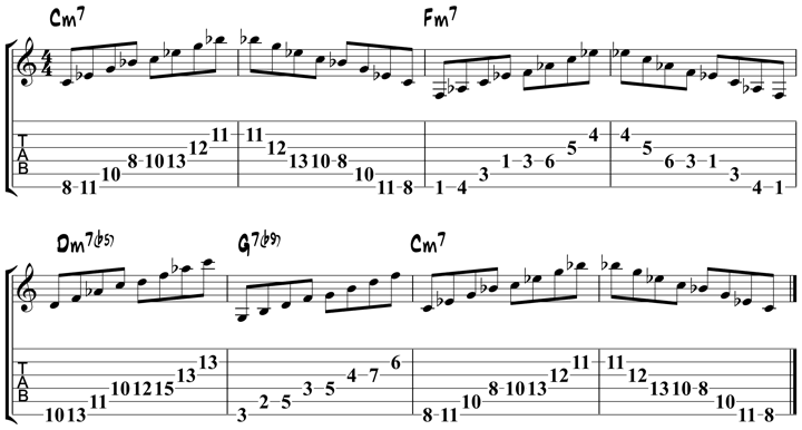 Blue Bossa Eighth Note Arpeggios