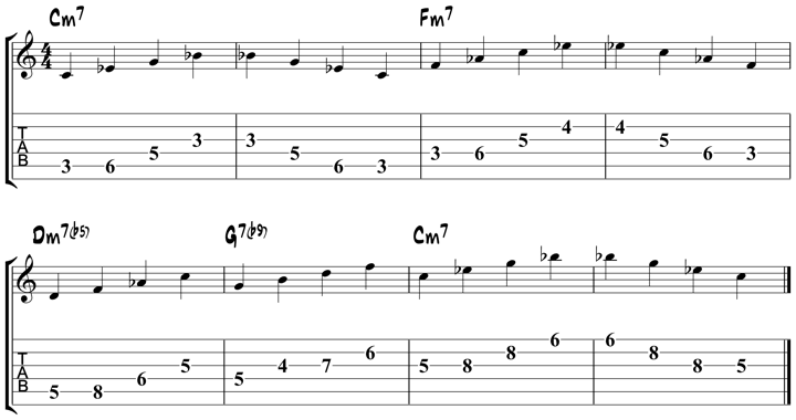 Blue Bossa Quarter Note Arpeggios