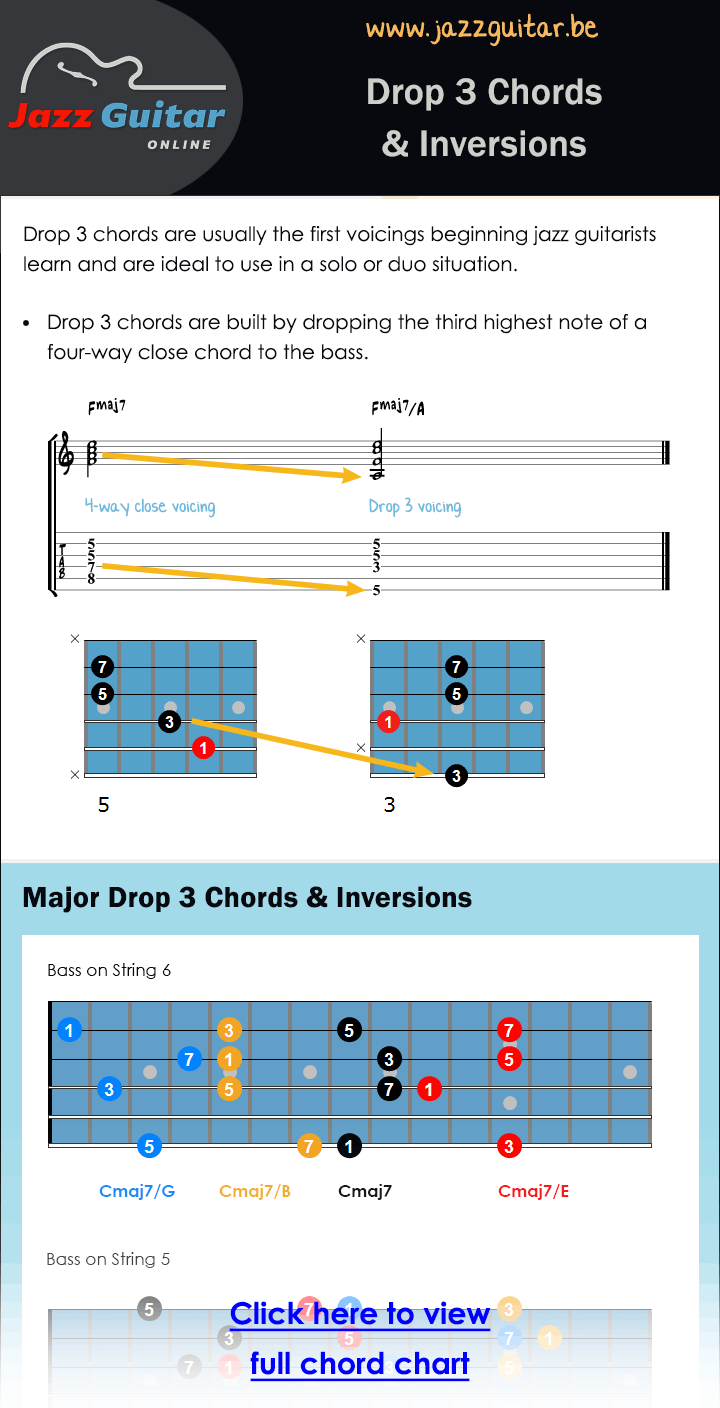 Drop 3 chord chart preview