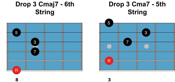 IMAGE 4 Cmaj7-drop-3