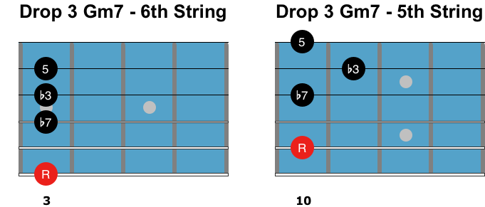 Drop-3-Gm7-chords 3