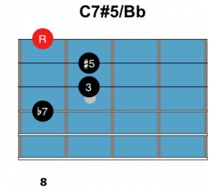 C7#5Bb