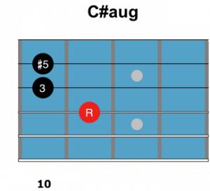 C#aug