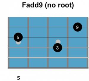 Fadd9
