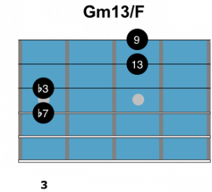 25 Easy II V I Jazz Guitar Licks
