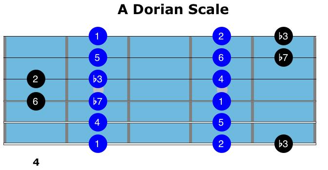 maiden-voyage-chords-2
