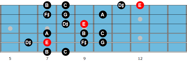 E harmonic minor scale diagram