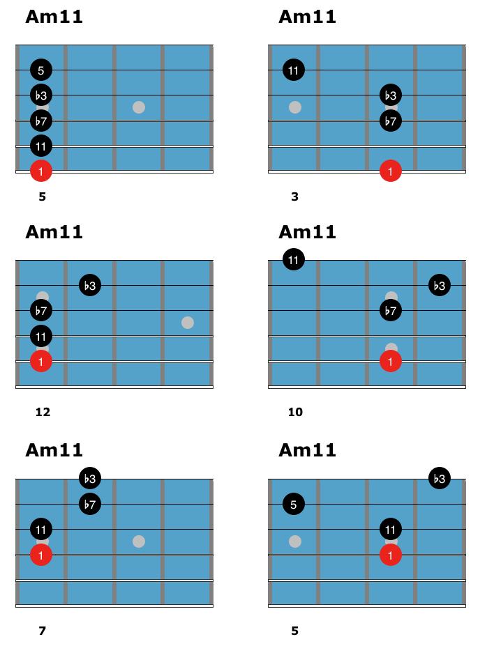 m11-chords