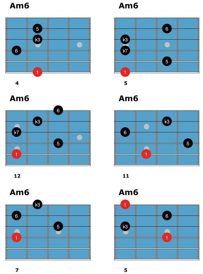 m6-chords