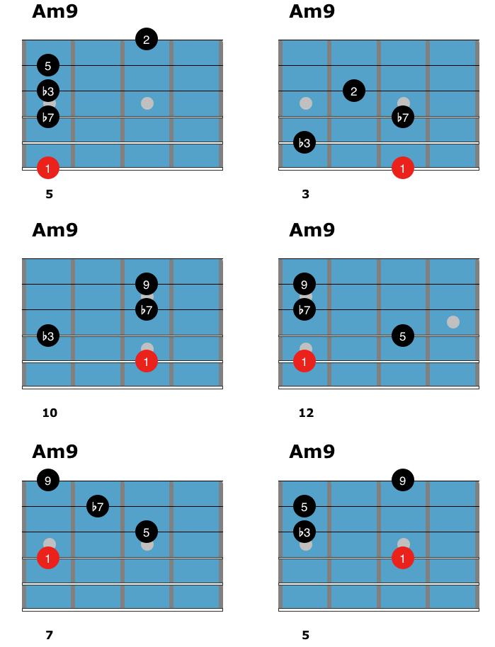 m9-chords