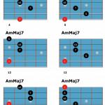 mmaj7-chords