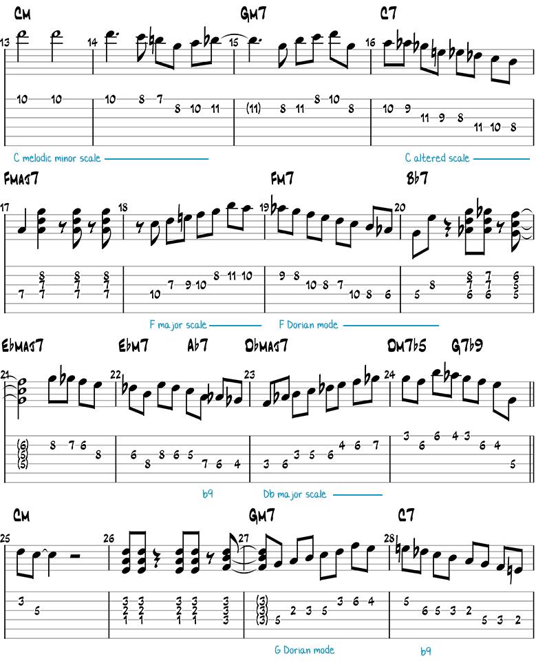 Solar jazz guitar solo page 1