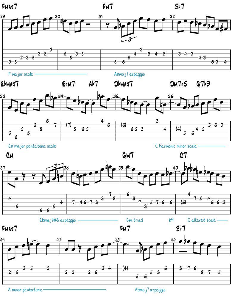 Solar jazz guitar solo page 2