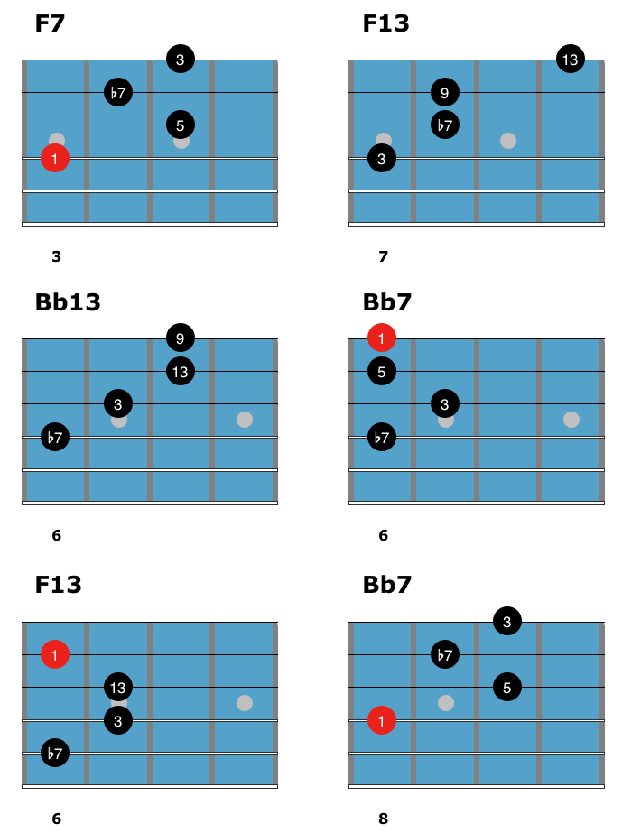 Jazz Blues Chord Solo 3