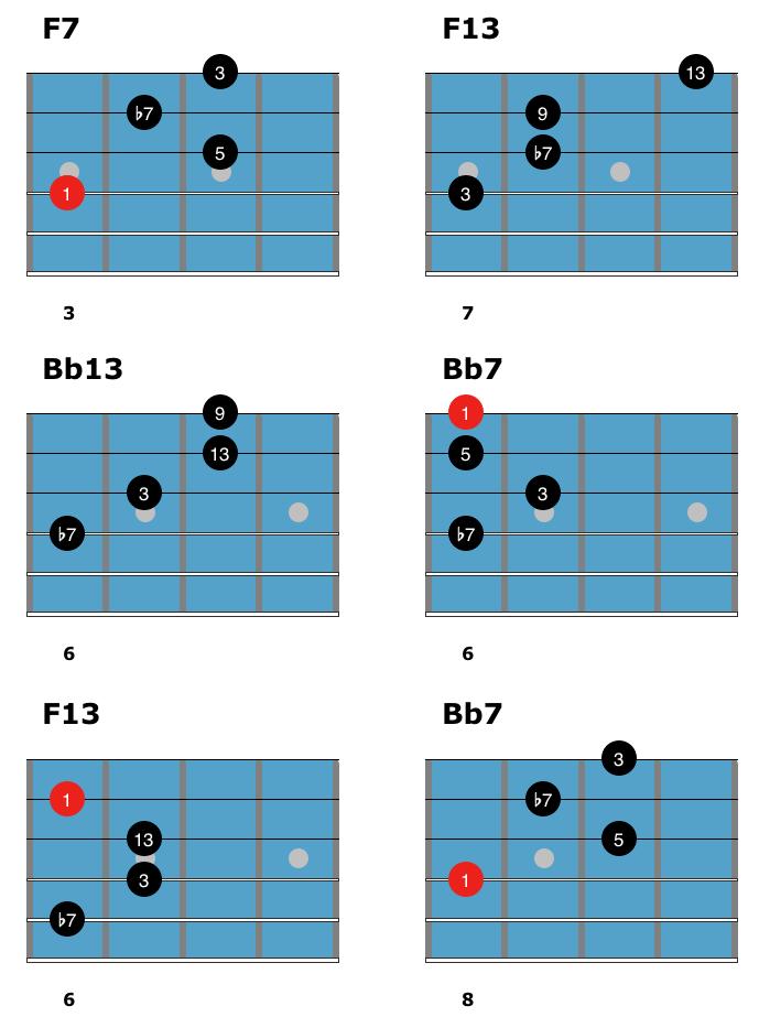 jazz guitar solo arrangements pdf