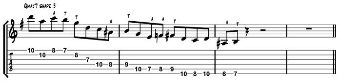 Gmaj7 Target Tones