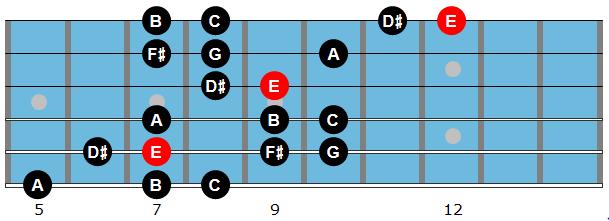 E harmonic minor scale diagram