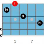 A7b9 chord diagram