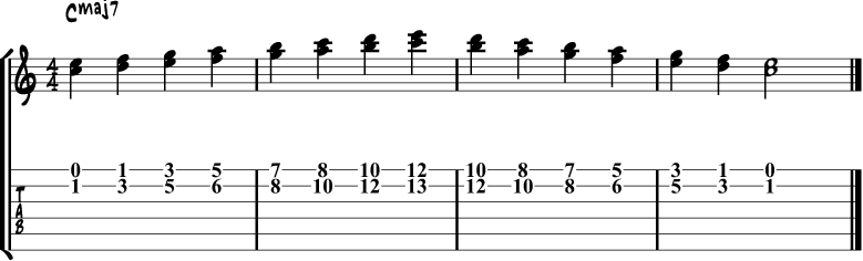 C major scale on 2 strings example 3