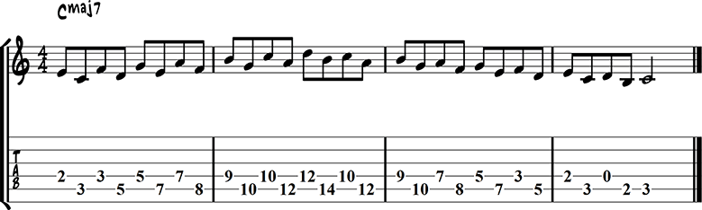 C major scale on strings 4 and 5