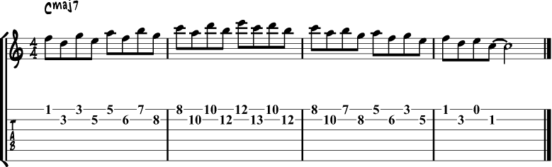 The C major scale on 2 strings
