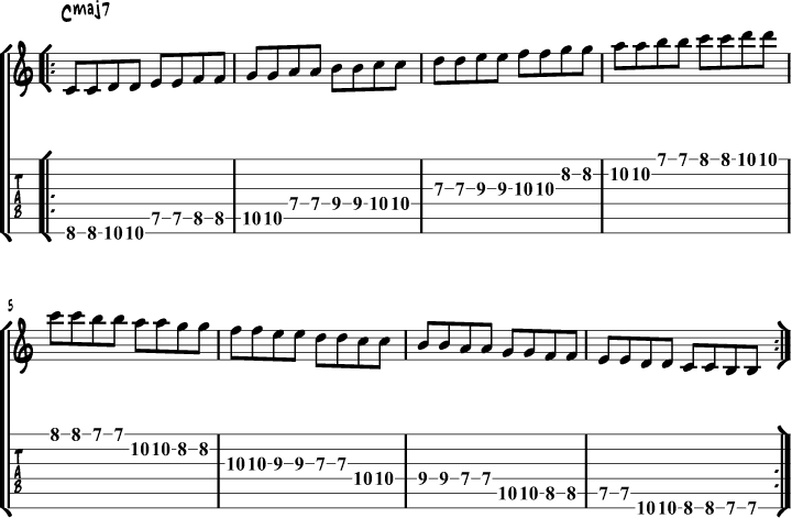 Jazz guitar scales example 2