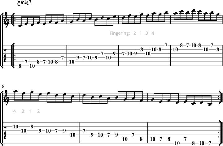 image about Printable Guitar Scales Chart known as 7 Imperative Jazz Guitar Scales For Novices