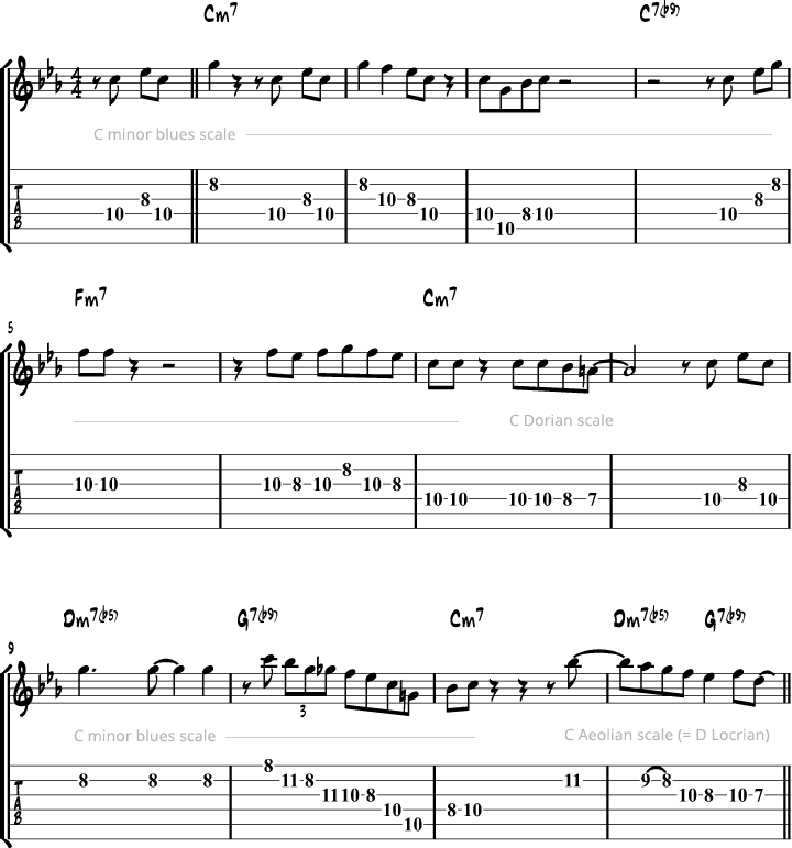 Minor blues scale study page 1