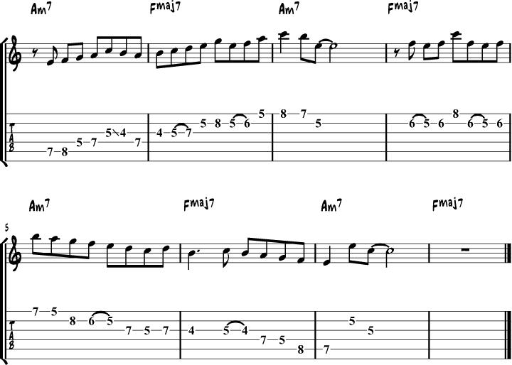 Aeolian Mode Guitar Lick