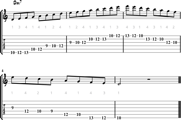Dorian mode guitar fingering