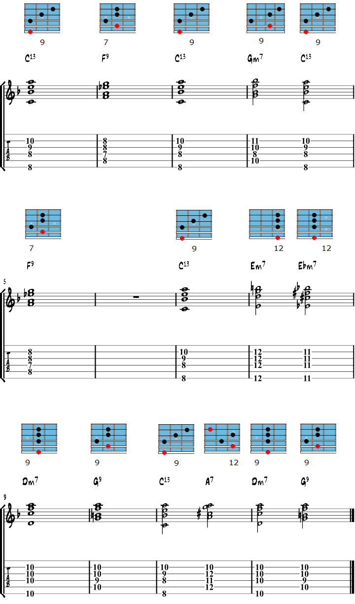 Gypsy jazz blues chord progression in C