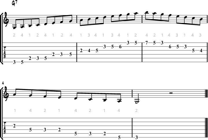 Mixolydian mode guitar fingering