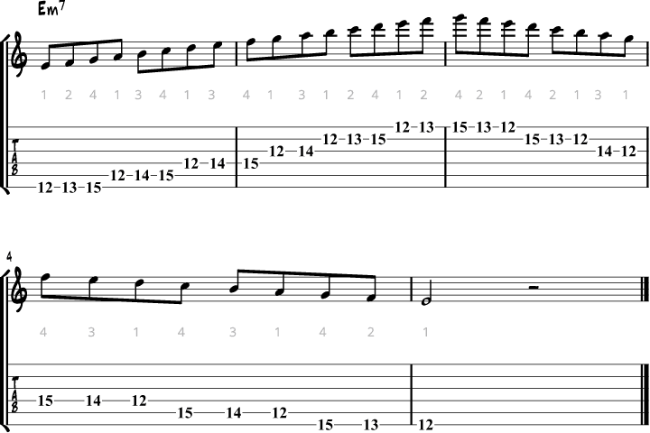 Phrygian mode guitar fingering